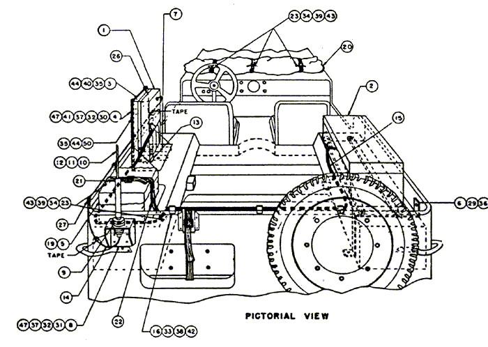 Aansluiten BC 1306 in jeep