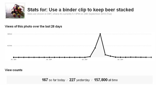 Binder Clip Beer Stacking Stats