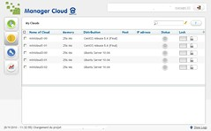 ovh cloud manager