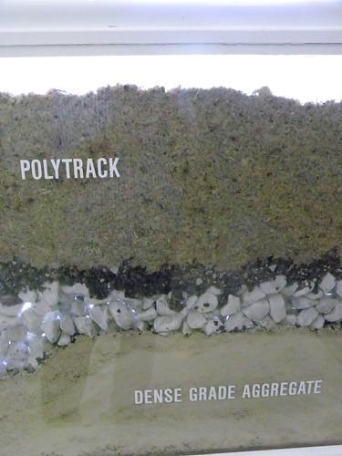 Polytrack 3