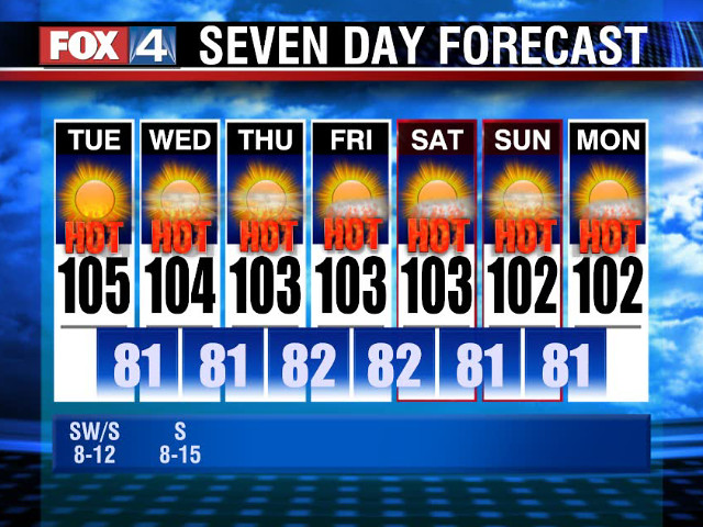 Dallas Heat Forecast