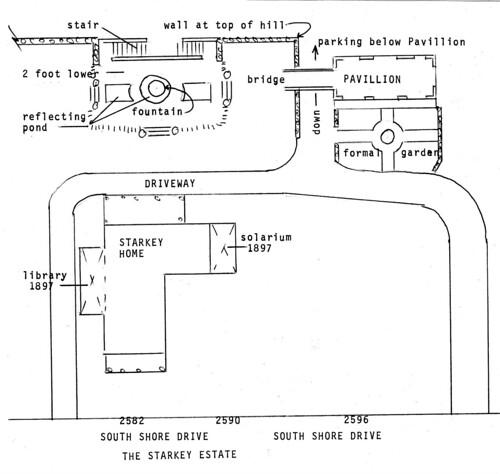 Starkey map