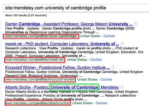 Googling Mendeley profiles