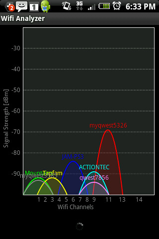 WiFi Analyzer Screen