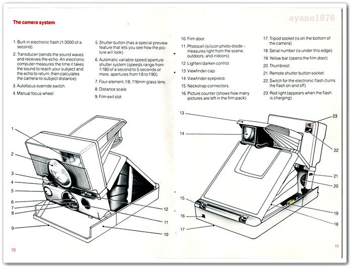 我的新玩具IV:Polaroid SLR 680拍立得相機 @ ayano1676 :: 痞客邦