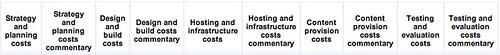 COI website report - costs column headings