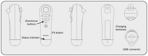 PlayStation Move: The Ultimate FAQ