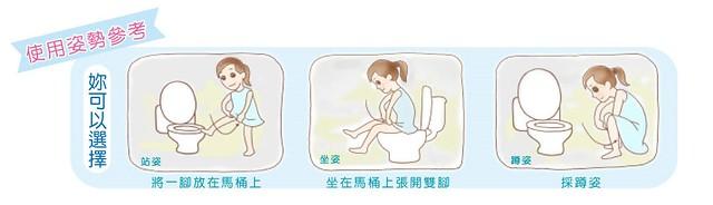 可以使用這三種方法的任一種,把棉條放入。只要自己覺得好放的姿勢就可以了。
