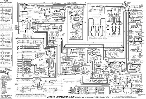 jensen wiring diagram Jensen Healey Wiring Diagram austin healey wiring diagram 1975 jensen healey wiring diagram