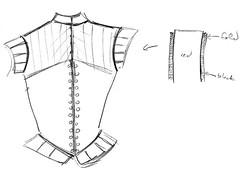 doublet design
