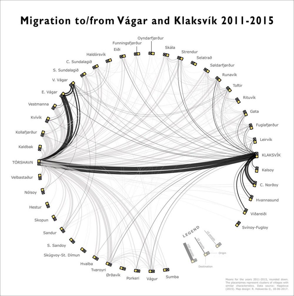 medium resolution of 2017 07 18 v gar klaksv k highlighted renno hokwerda tags faroes