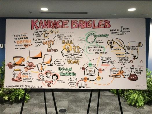 kandace brigleb image board