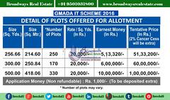 gmada-it-city-prices-scheme-2016