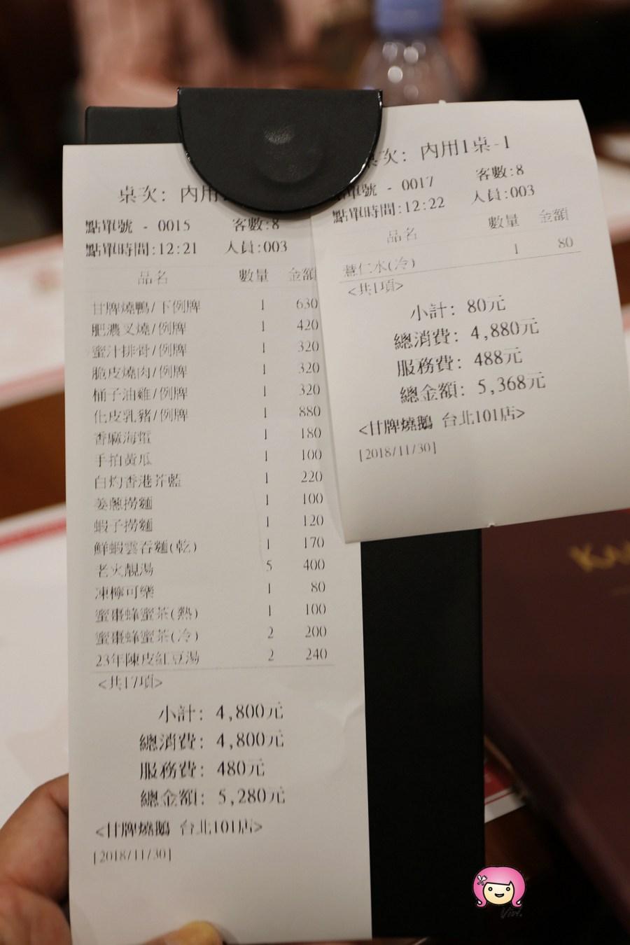 [台北美食]甘牌燒味│信義區美食.香港米其林一星來台灣囉!!甘牌燒鴨、脆皮燒肉、化皮乳豬、肥濃叉燒必嚐 @VIVIYU小世界