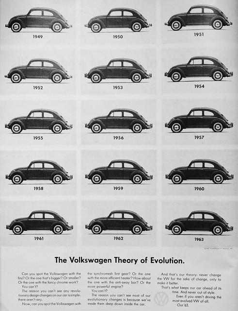 The Evolving Bug