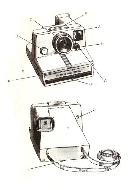 Instrucciones para cámaras Polaroid de la serie 1000
