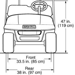 1982 Ez Go Golf Cart Wiring Diagram Sub Kicker Harley Davidson Car Diagrams, Harley, Free Engine Image For User Manual Download