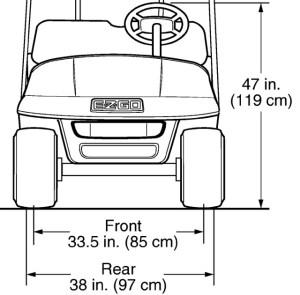 EZGo RXV Diagram  Front View | Diagram of EzGo RXV