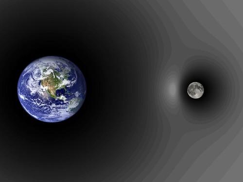 Earth Moon Gravitational Field