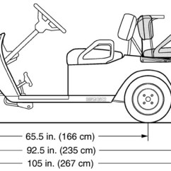 1999 Ezgo Golf Cart Wiring Diagram Cat6 Wall Plate Ez-go Rxv - Side View | Of Electric… Flickr Photo Sharing!
