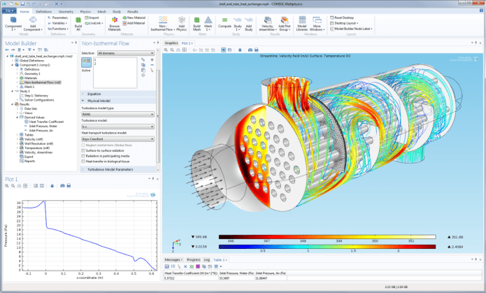 Working with Comsol Multiphysics 5.0 with Update1 full