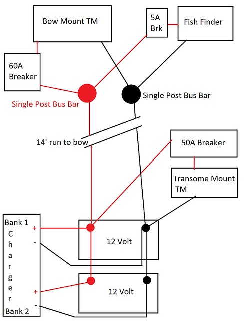 [DIAGRAM] Pwc U0026 Jon Boat Trailer Gallery Wiring