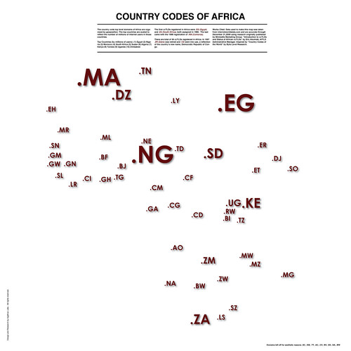 Country Codes of Africa