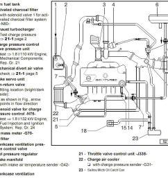 diagram 2002 jetta vr6 24v engine diagram free engine 2000 vw jetta vr6 problems timing  [ 1036 x 928 Pixel ]