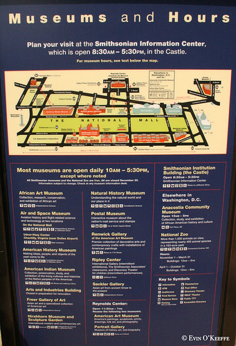 National Mall Museums and Hours