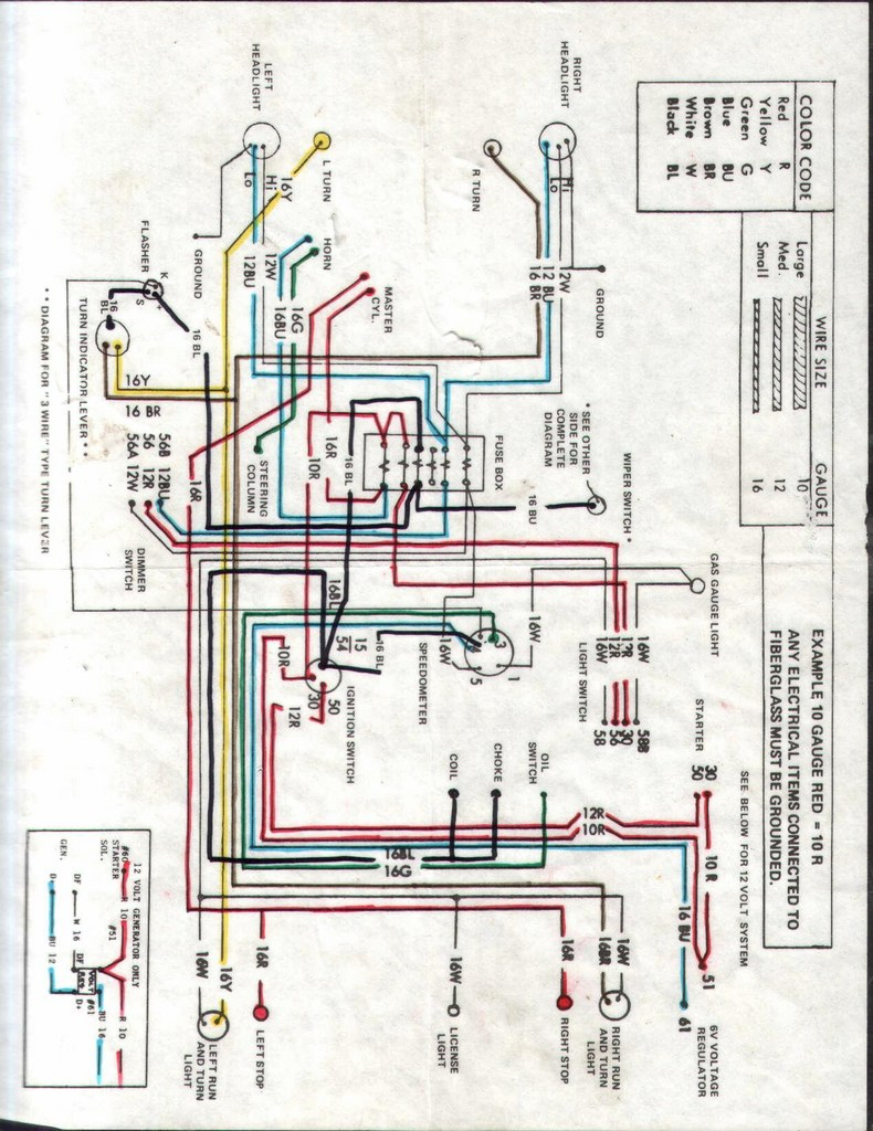 medium resolution of wiring harness with fuse box vw dune buggy sand rail baja kit buggy wiring harness diagram