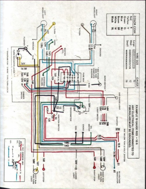 small resolution of wiring harness with fuse box vw dune buggy sand rail baja kit buggy wiring harness diagram