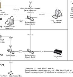 verizon router to fios ont wiring verizon fios router wiring diagram verizon fios wiring diagrams verizon [ 1009 x 784 Pixel ]