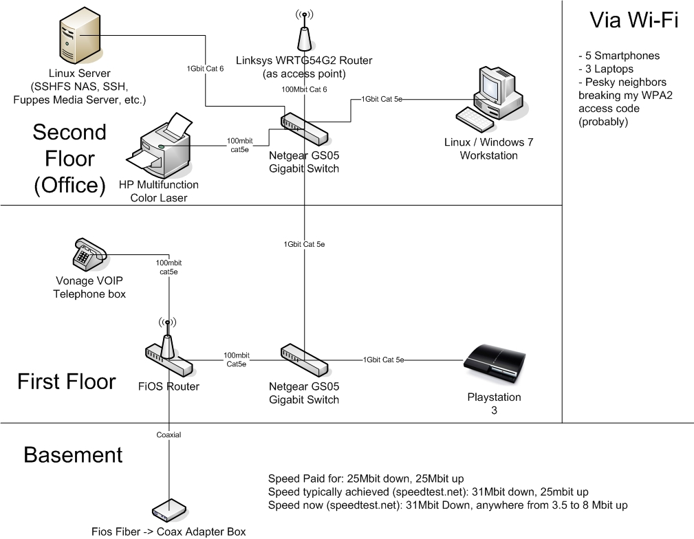 hight resolution of verizon router to fios ont wiring verizon fios router wiring diagram verizon fios wiring diagrams verizon