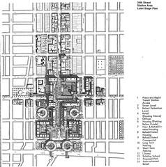 Mission District Urban Design Study: 24th Street Station
