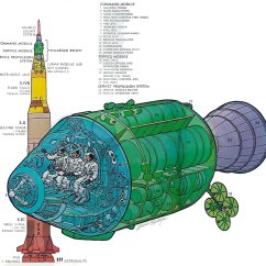 Apollo 11 Lunar Module Diagram Wiring For Phone Socket Cutaways Page 5 Ed Forums