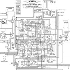 Jensen Vm9214 Wiring Diagram Cause And Effect Venn For - Diagrams Image Free Gmaili.net
