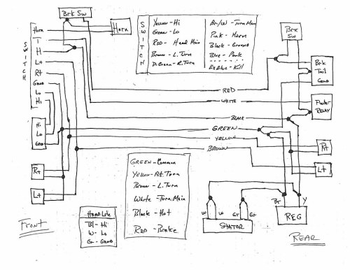 small resolution of  razor mx wiring diagram on razor ground force drifter wiring diagram razor mini chopper wiring