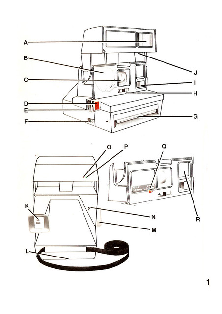 El blog de Gnomo: Instrucciones para cámaras Polaroid de