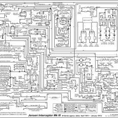 Jensen Interceptor Wiring Diagram 3 Switches In One Box Iii H Series Flickr