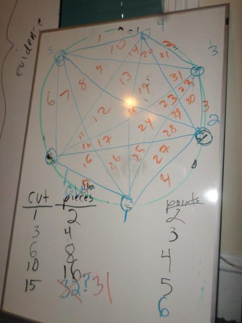 Math Circle Functions 2&3