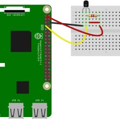 now attach your keyboard mouse hdmi and power to your raspberry pi and boot to the desktop  [ 1024 x 772 Pixel ]