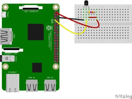 small resolution of now attach your keyboard mouse hdmi and power to your raspberry pi and boot to the desktop