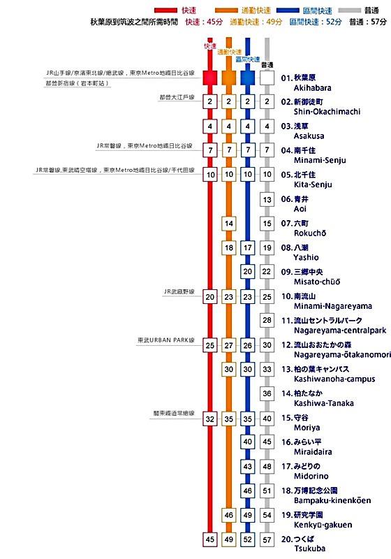 Asakusa 7