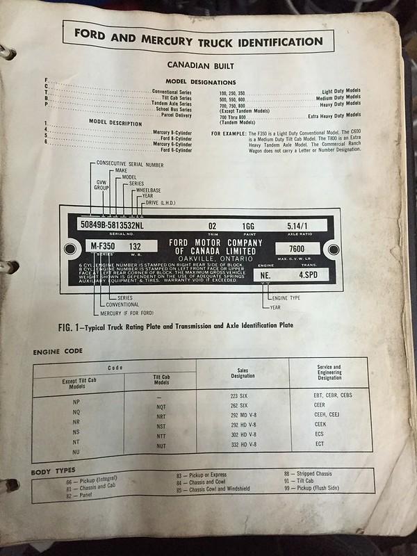 Mercury Serial Number Decoder