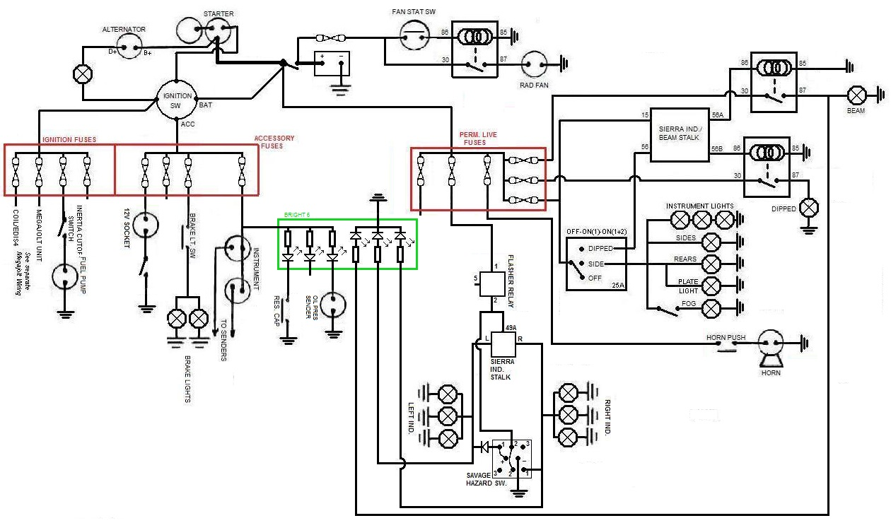 hight resolution of simple kit car wiring diagram wiring diagrams custom wiring harness kits auto wiring kit