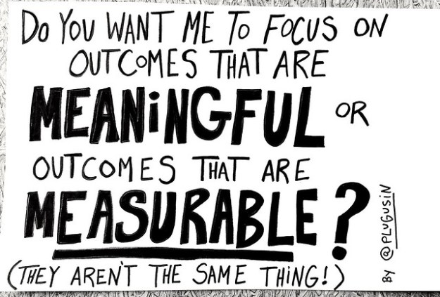 Meaningful > Measurable Slide by Bill Ferriter @plugusin http://blog.williamferriter.com