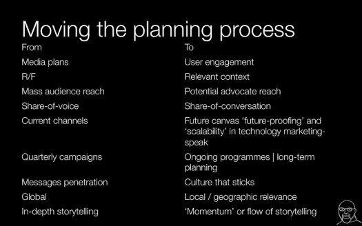 Connection planning process