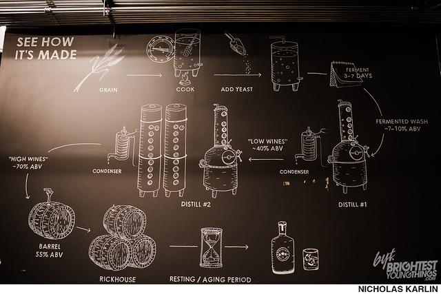 District Distillery Beer Cocktails-28