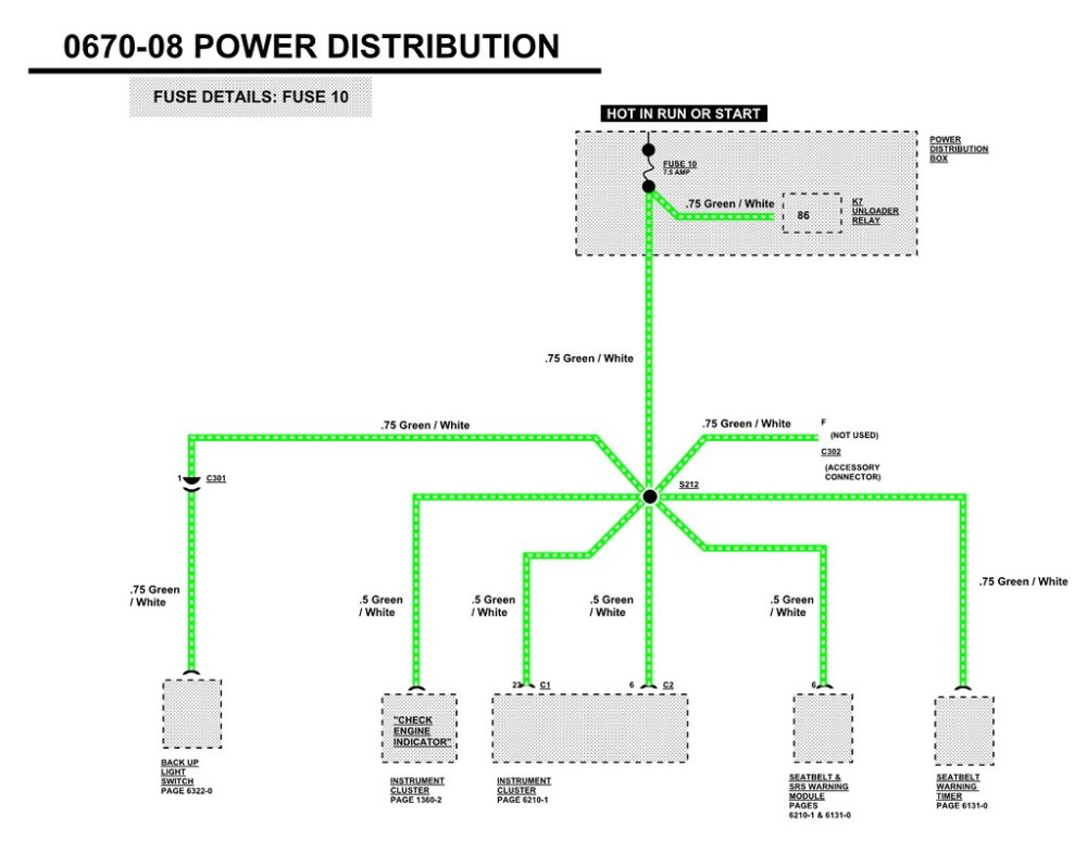 medium resolution of i put all the pictures of wiring diagrams from the etm that include fuse 10 below