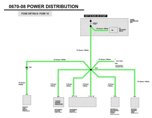 small resolution of i put all the pictures of wiring diagrams from the etm that include fuse 10 below